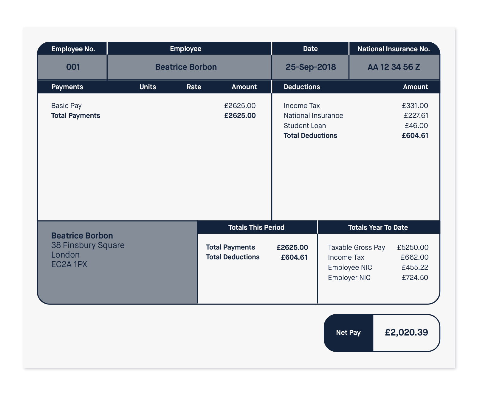 https://www.starfishpeople.com/wp-content/uploads/2019/07/payslips-blog.png